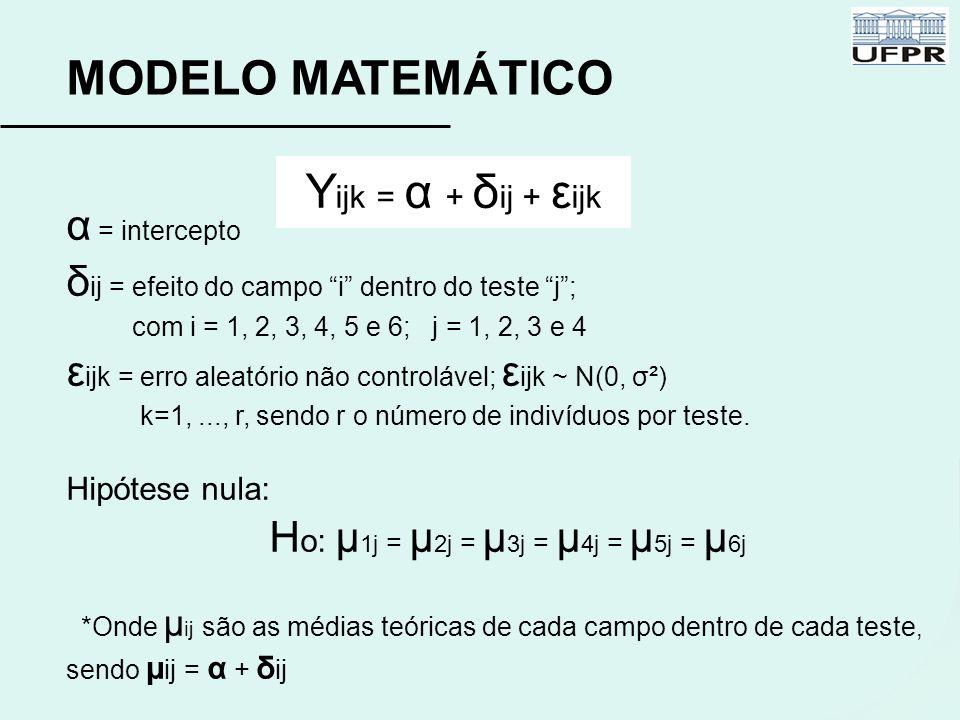 MODELO MATEMÁTICO Yijk = α + δij + εijk α = intercepto