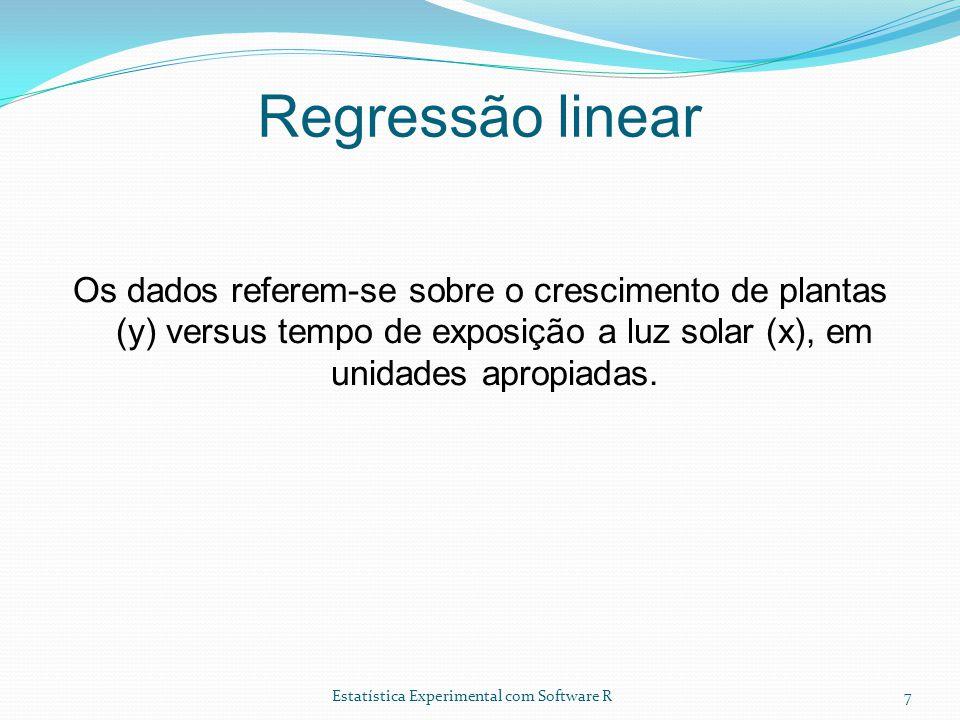 Regressão linear Os dados referem-se sobre o crescimento de plantas (y) versus tempo de exposição a luz solar (x), em unidades apropiadas.