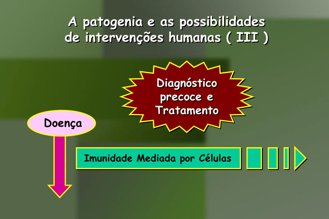 A patogenia e as possibilidades de intervenções humanas ( III )