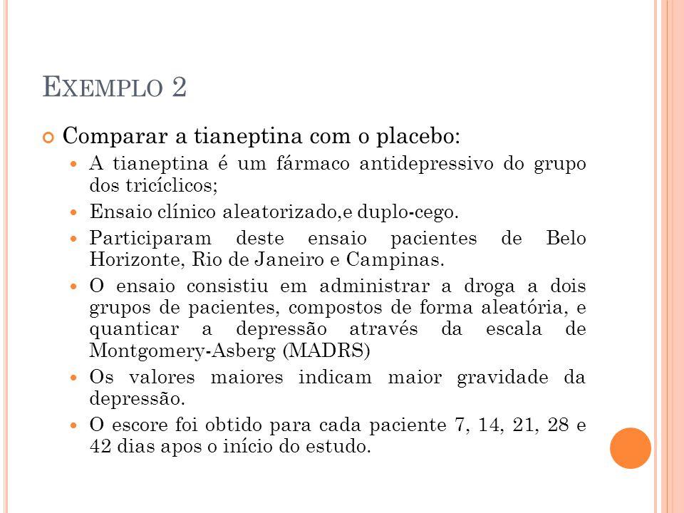 Exemplo 2 Comparar a tianeptina com o placebo:
