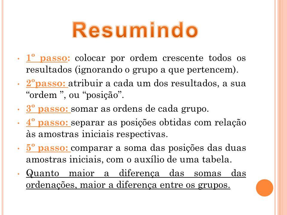 Resumindo 1º passo: colocar por ordem crescente todos os resultados (ignorando o grupo a que pertencem).