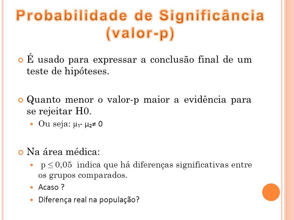 Probabilidade de Significância (valor-p)