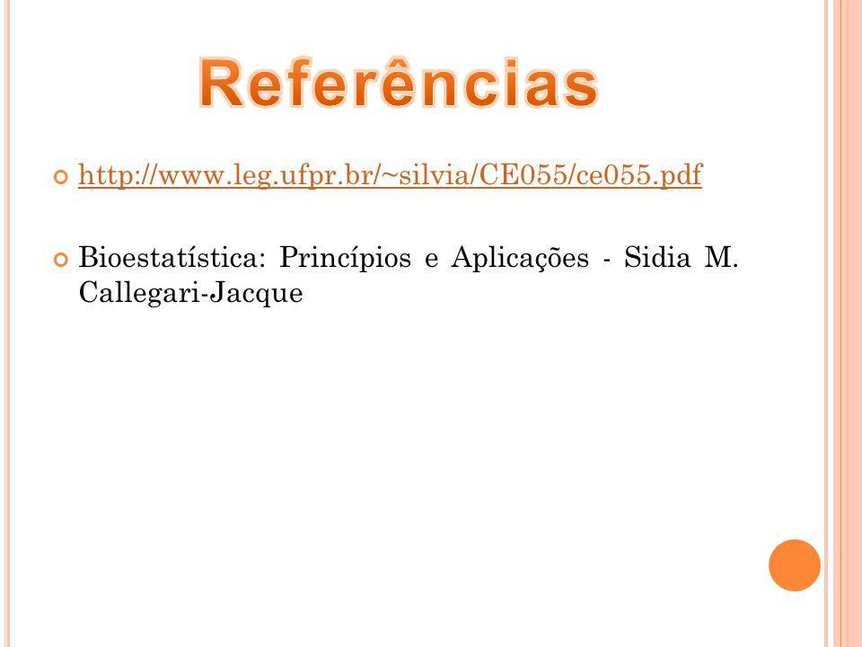 Referências http://www.leg.ufpr.br/~silvia/CE055/ce055.pdf