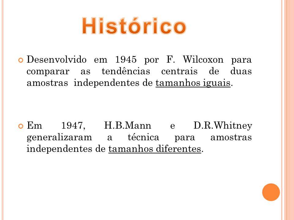 Histórico Desenvolvido em 1945 por F. Wilcoxon para comparar as tendências centrais de duas amostras independentes de tamanhos iguais.