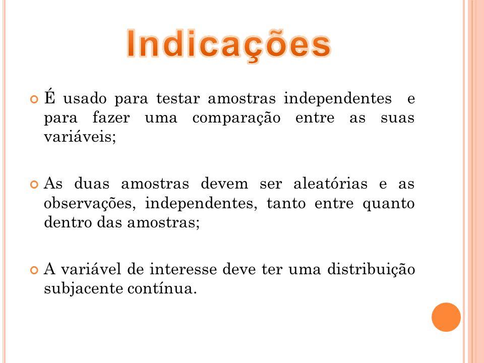 Indicações É usado para testar amostras independentes e para fazer uma comparação entre as suas variáveis;