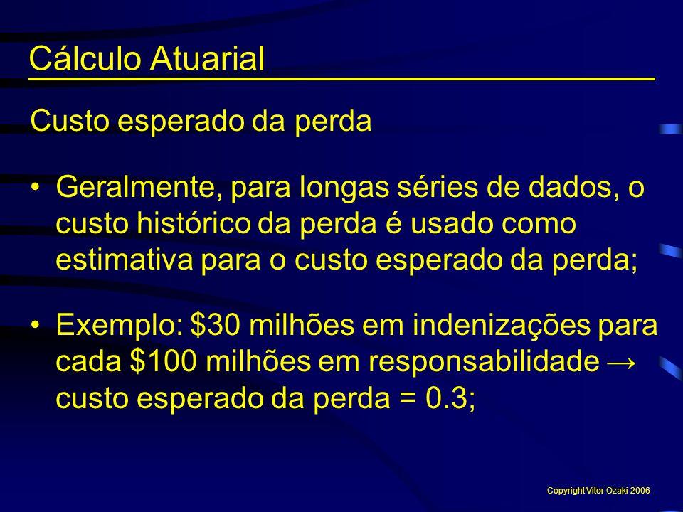 Cálculo Atuarial Custo esperado da perda