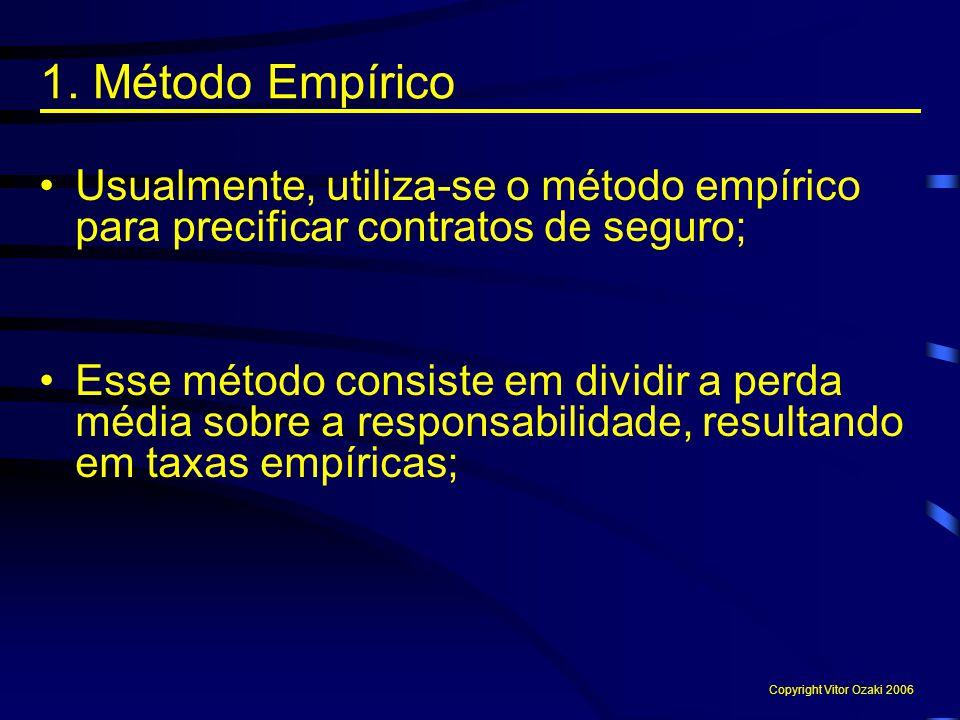 1. Método Empírico Usualmente, utiliza-se o método empírico para precificar contratos de seguro;
