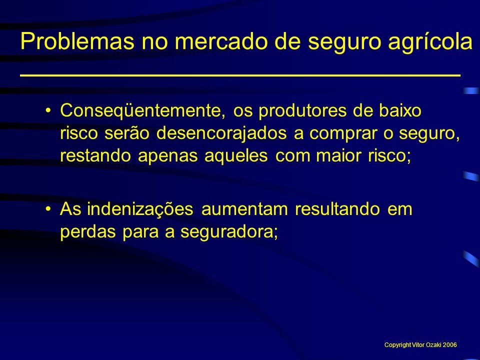 Problemas no mercado de seguro agrícola