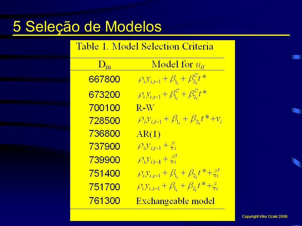 5 Seleção de Modelos Copyright Vitor Ozaki 2006