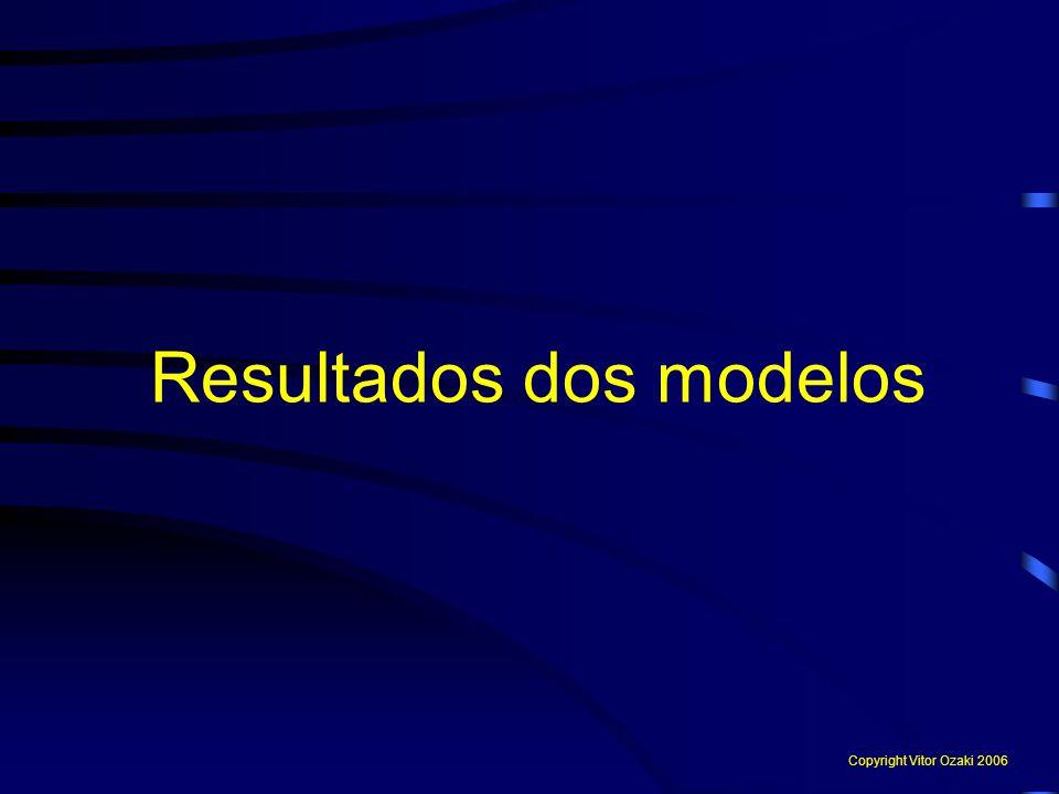 Resultados dos modelos