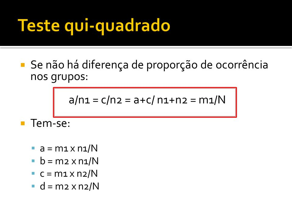 Teste qui-quadrado Se não há diferença de proporção de ocorrência nos grupos: a/n1 = c/n2 = a+c/ n1+n2 = m1/N.