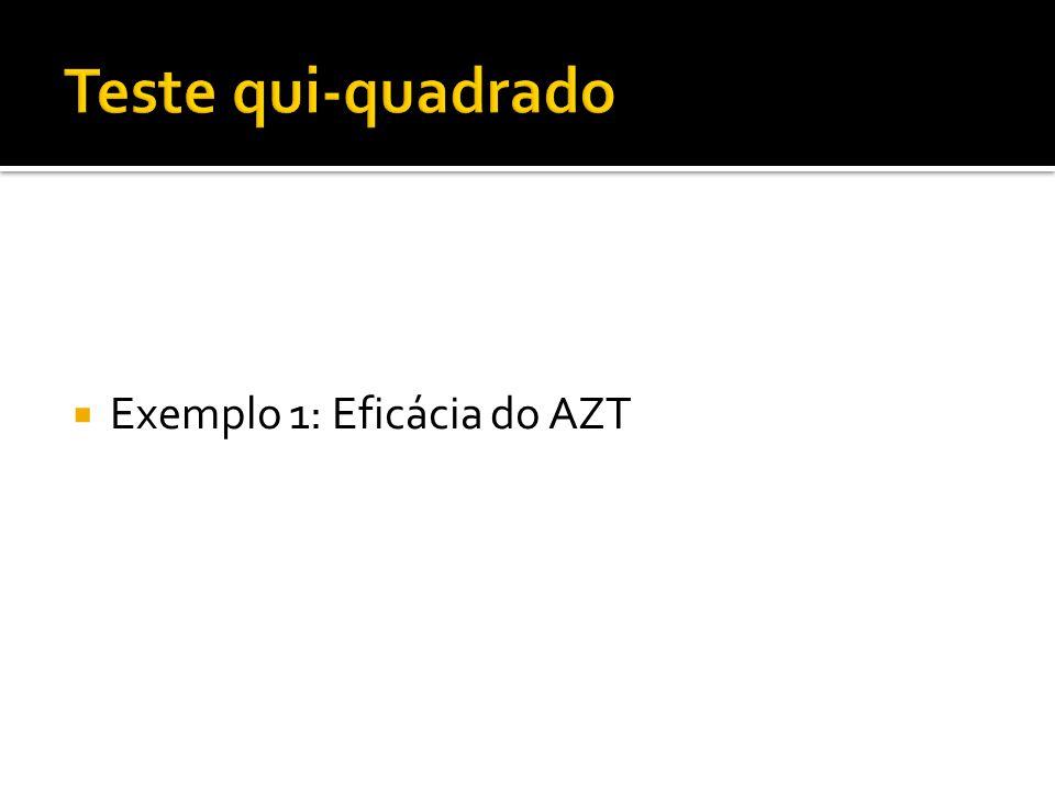 Teste qui-quadrado Exemplo 1: Eficácia do AZT
