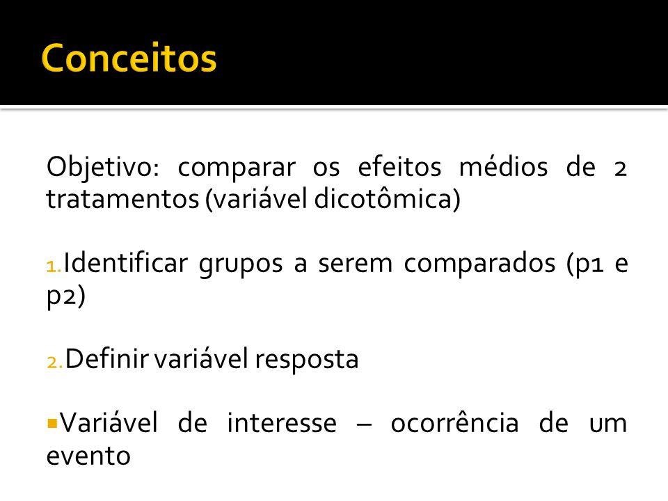 Conceitos Objetivo: comparar os efeitos médios de 2 tratamentos (variável dicotômica) Identificar grupos a serem comparados (p1 e p2)