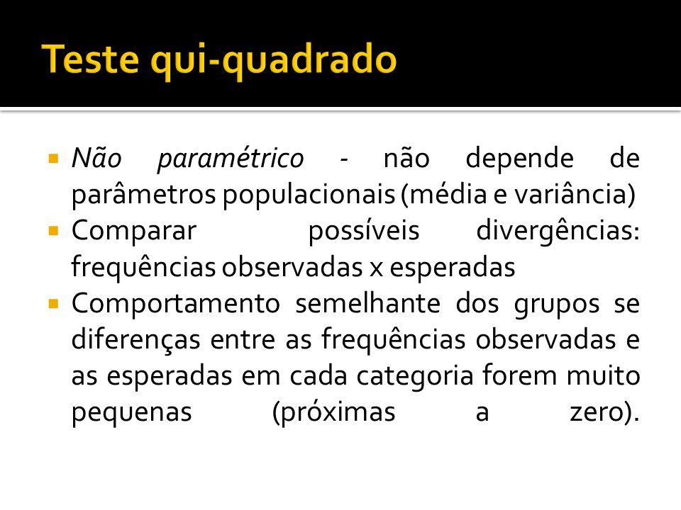 Teste qui-quadrado Não paramétrico - não depende de parâmetros populacionais (média e variância)