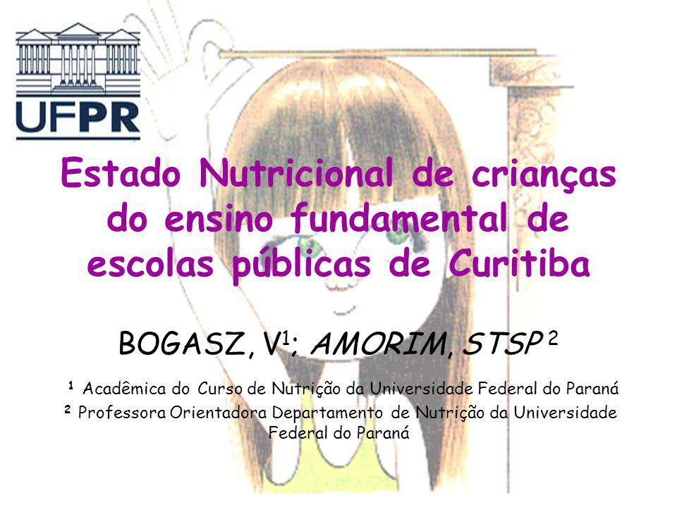 Estado Nutricional de crianças do ensino fundamental de escolas públicas de Curitiba BOGASZ, V1; AMORIM, STSP 2 1 Acadêmica do Curso de Nutrição da Universidade Federal do Paraná 2 Professora Orientadora Departamento de Nutrição da Universidade Federal do Paraná