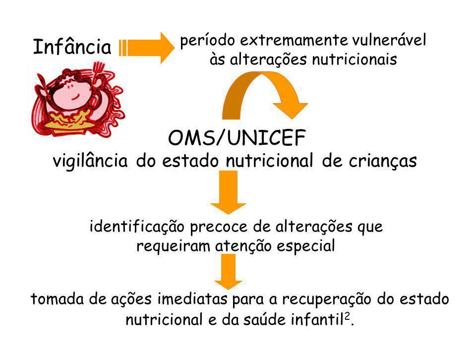 Infância OMS/UNICEF vigilância do estado nutricional de crianças