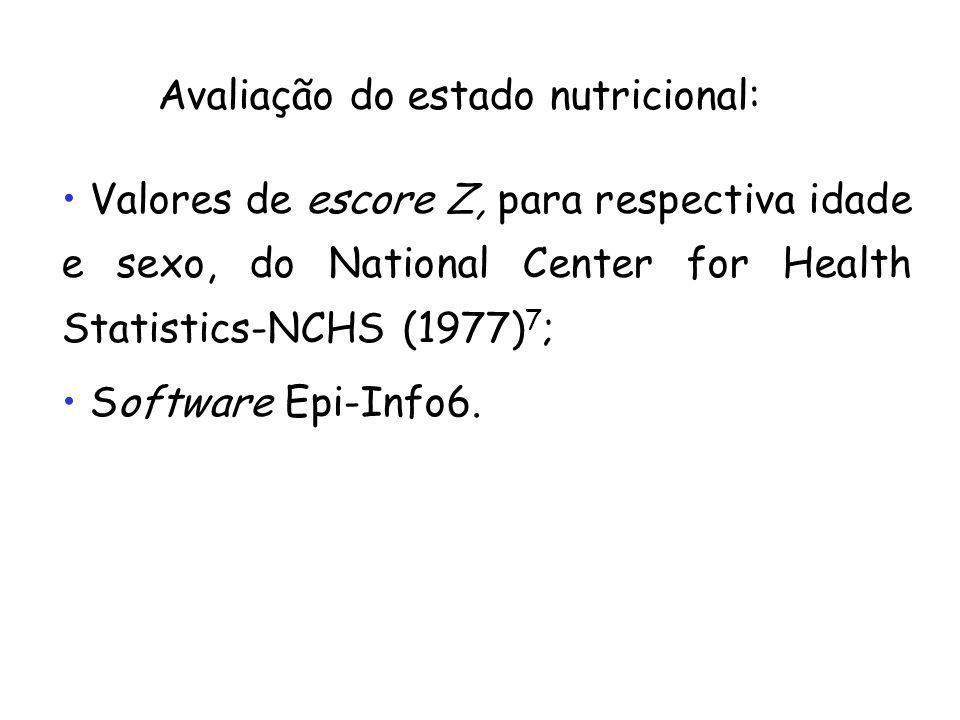 Avaliação do estado nutricional: