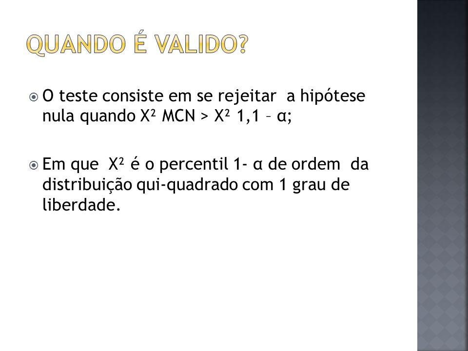 Quando é VALIDO O teste consiste em se rejeitar a hipótese nula quando X² MCN > X² 1,1 – α;