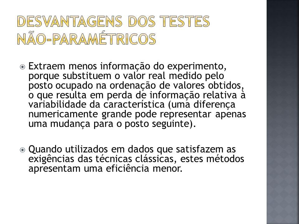 Desvantagens dos testes não-paramétricos