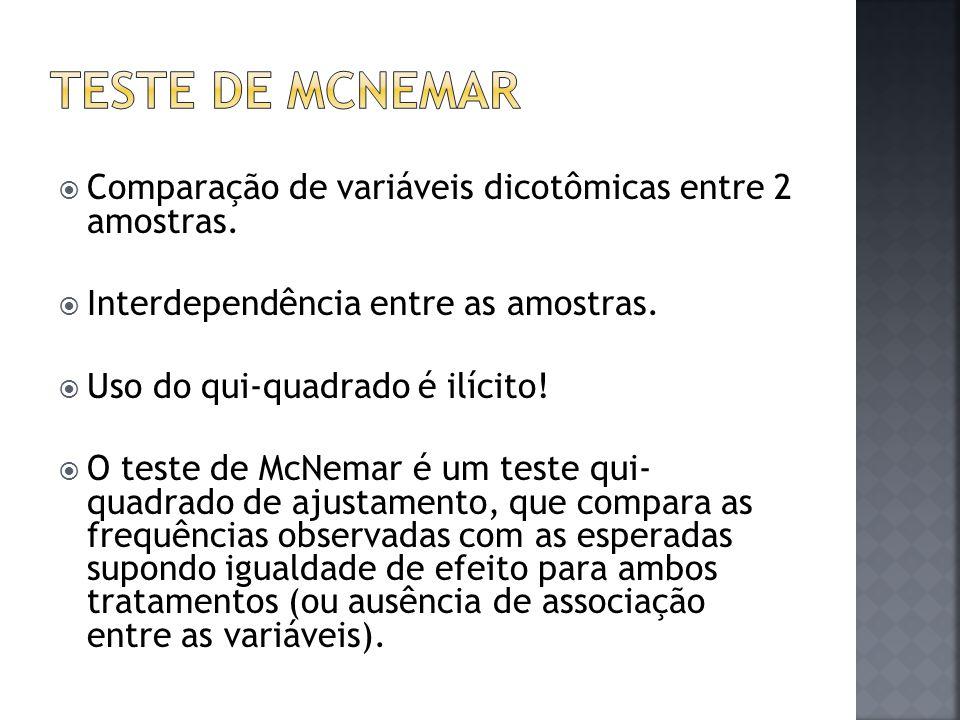 Teste de McNemar Comparação de variáveis dicotômicas entre 2 amostras.