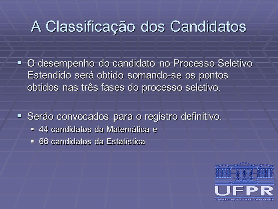 A Classificação dos Candidatos