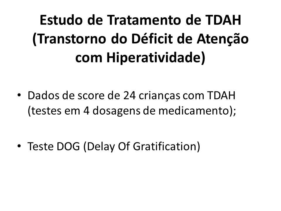 Estudo de Tratamento de TDAH (Transtorno do Déficit de Atenção com Hiperatividade)