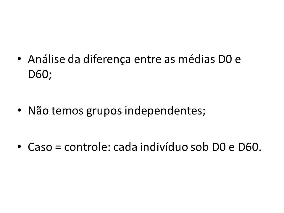 Análise da diferença entre as médias D0 e D60;