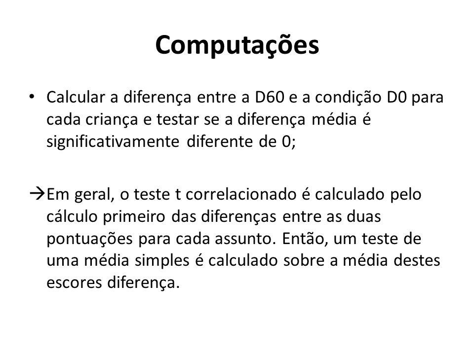 Computações Calcular a diferença entre a D60 e a condição D0 para cada criança e testar se a diferença média é significativamente diferente de 0;