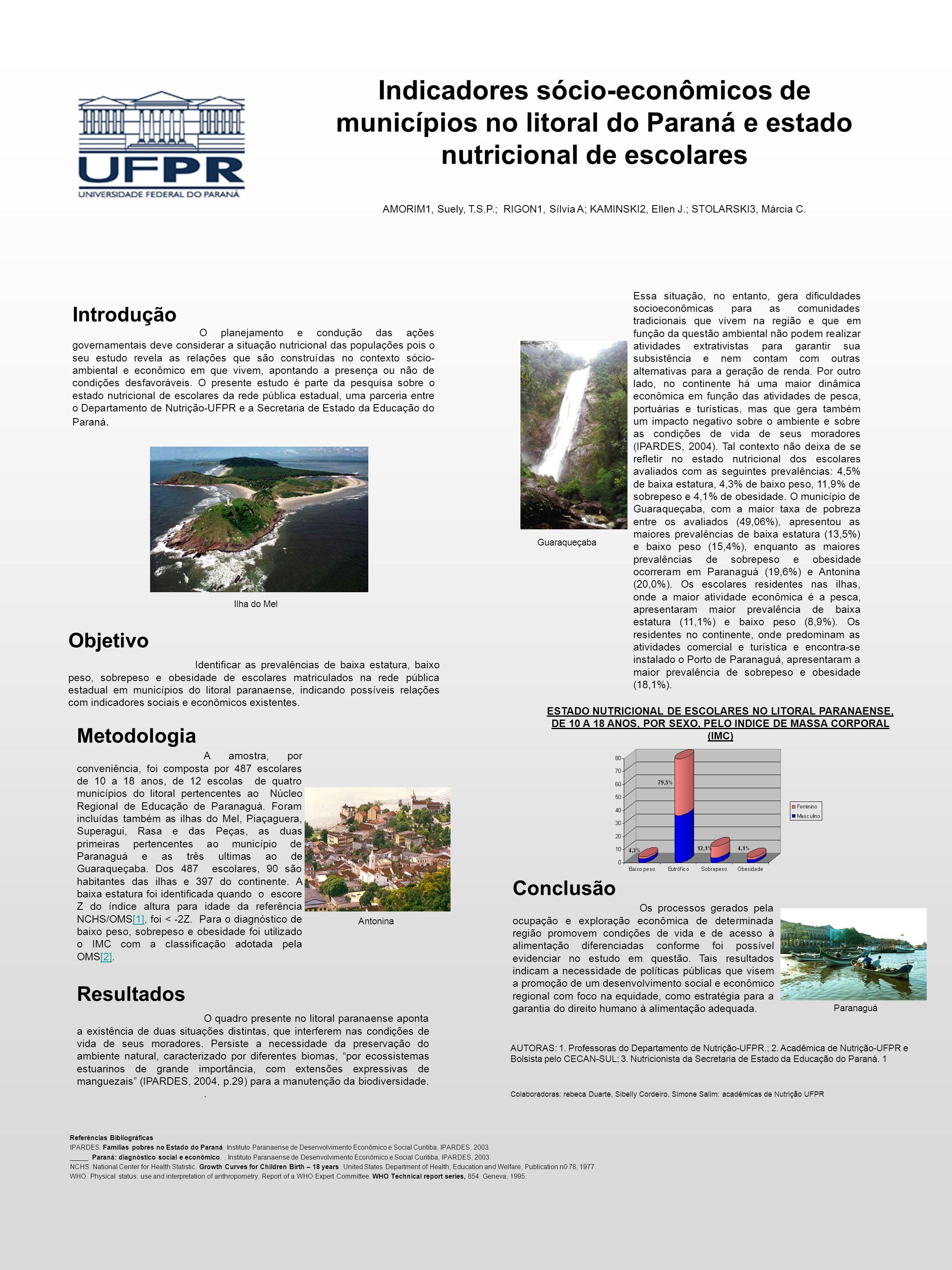 Indicadores sócio-econômicos de municípios no litoral do Paraná e estado nutricional de escolares