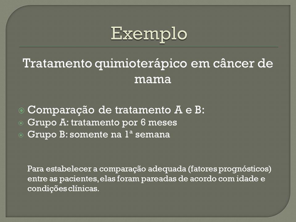 Tratamento quimioterápico em câncer de mama
