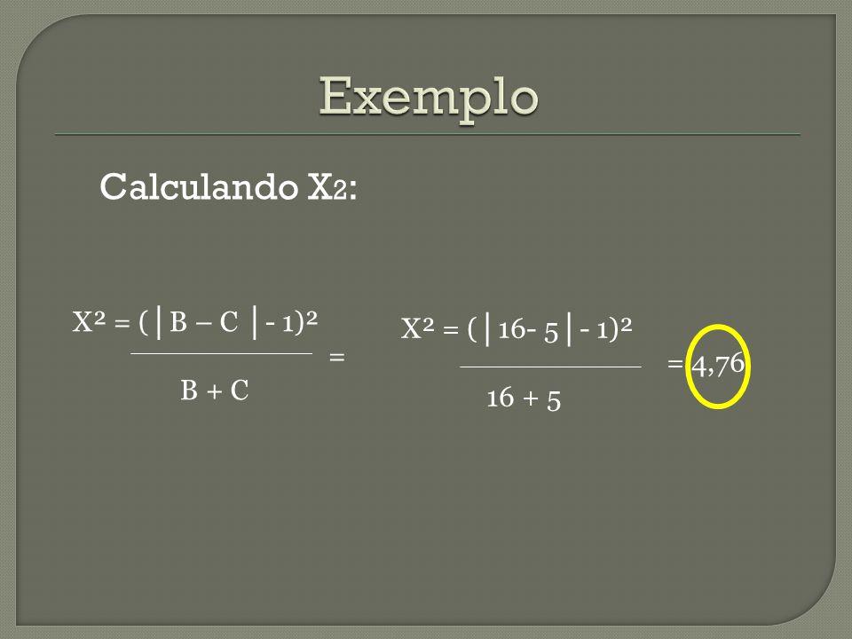 Exemplo Calculando X2: X² = (│B – C │- 1)² X² = (│16- 5│- 1)² = B + C