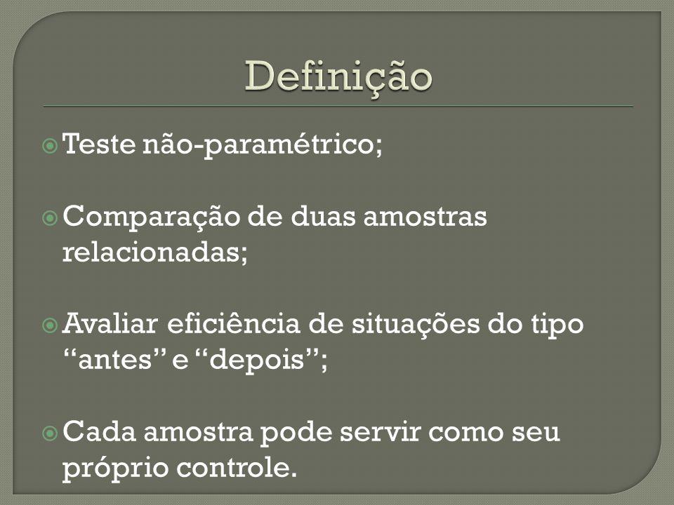 Definição Teste não-paramétrico;