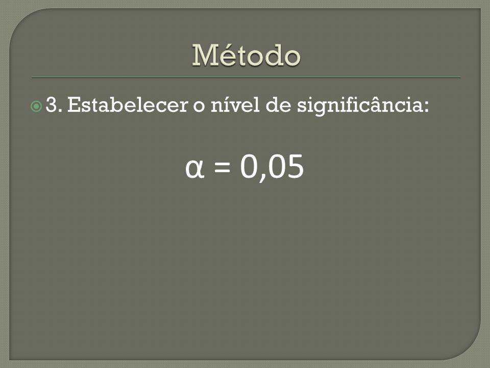 Método 3. Estabelecer o nível de significância: α = 0,05
