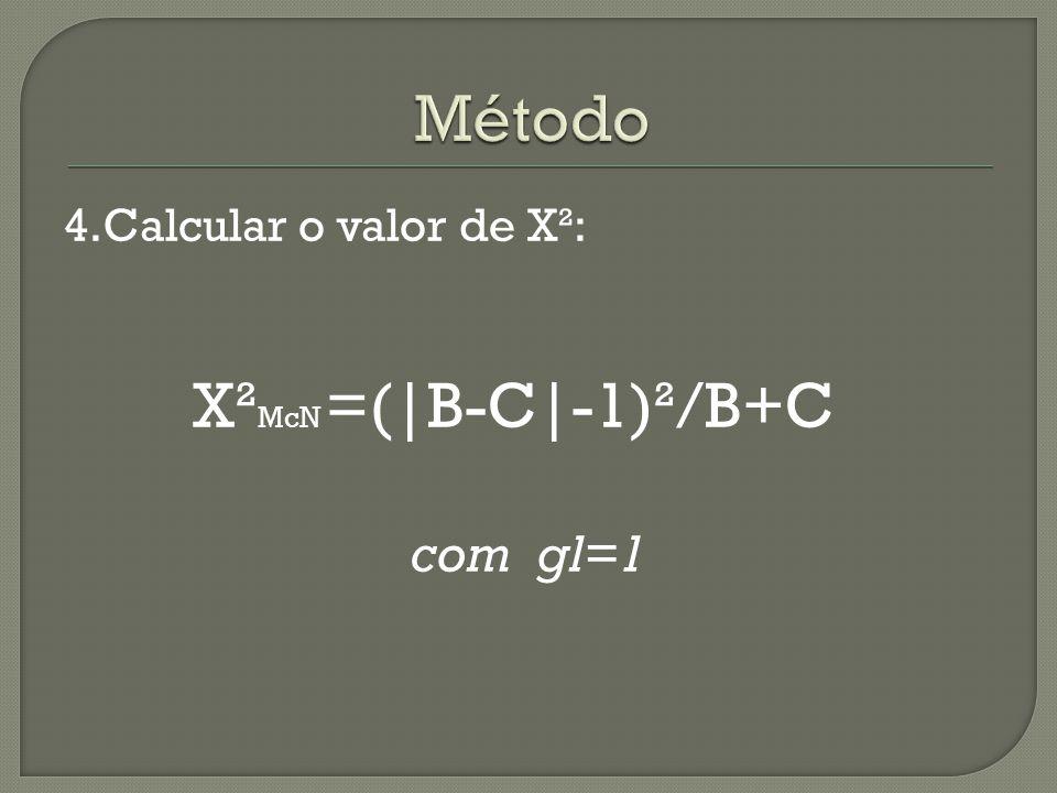 Método 4.Calcular o valor de X²: X²McN =(|B-C|-1)²/B+C com gl=1