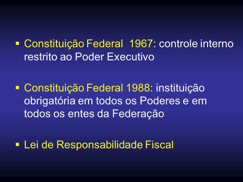 Constituição Federal 1967: controle interno restrito ao Poder Executivo