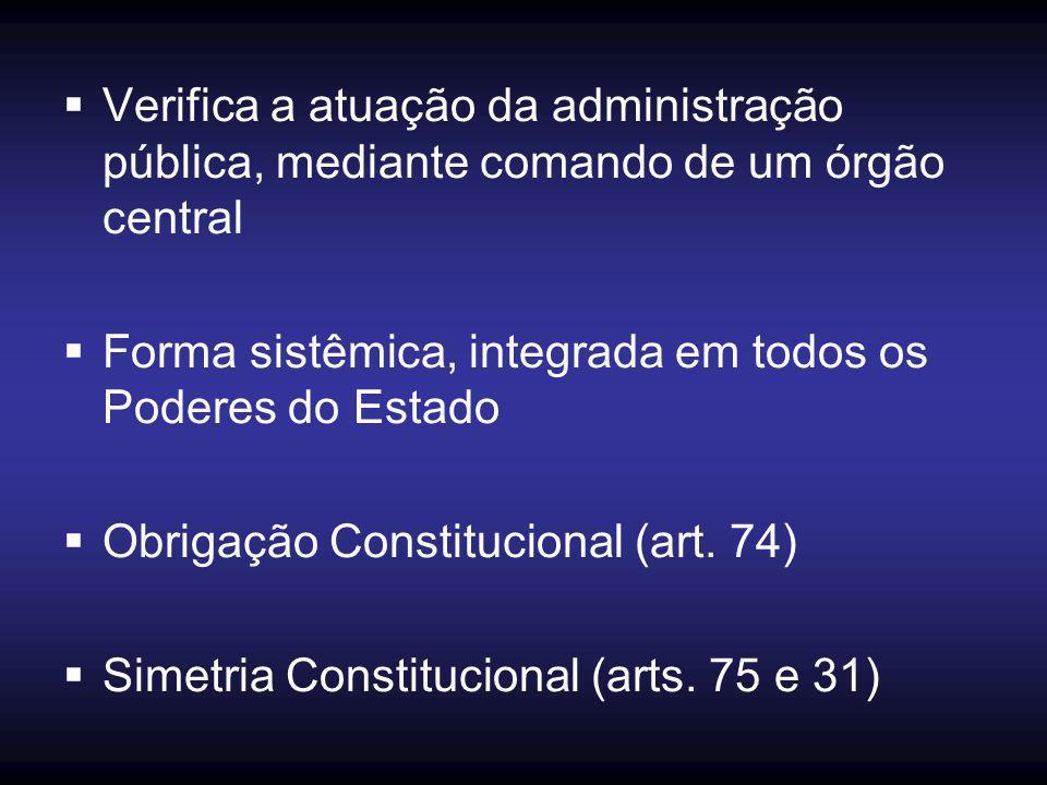 Verifica a atuação da administração pública, mediante comando de um órgão central