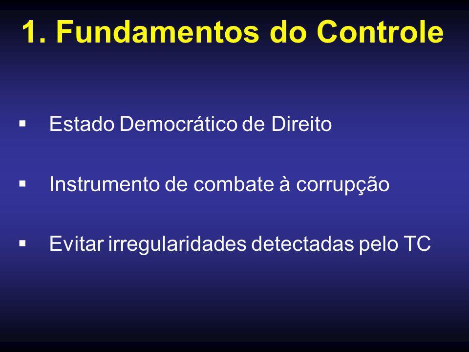 1. Fundamentos do Controle