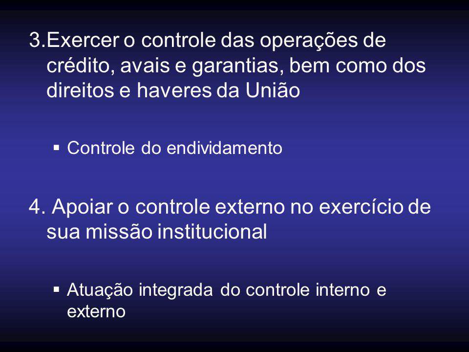 4. Apoiar o controle externo no exercício de sua missão institucional
