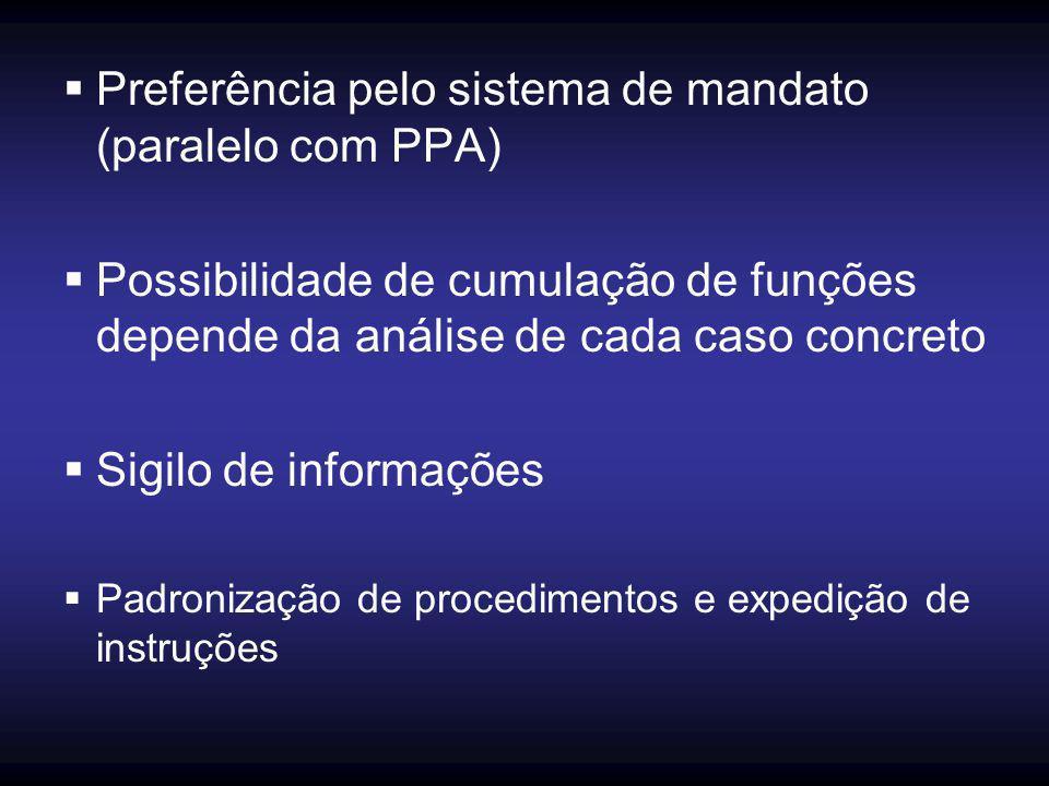 Preferência pelo sistema de mandato (paralelo com PPA)