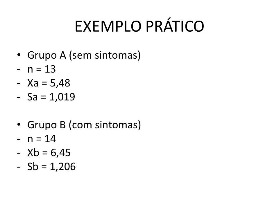 EXEMPLO PRÁTICO Grupo A (sem sintomas) n = 13 Xa = 5,48 Sa = 1,019
