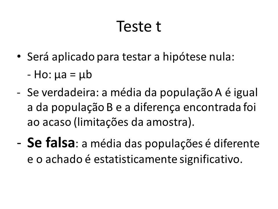 Teste t Será aplicado para testar a hipótese nula: - Ho: μa = μb.