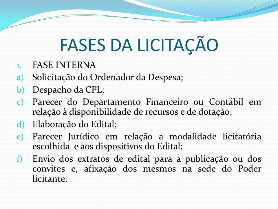 FASES DA LICITAÇÃO FASE INTERNA Solicitação do Ordenador da Despesa;