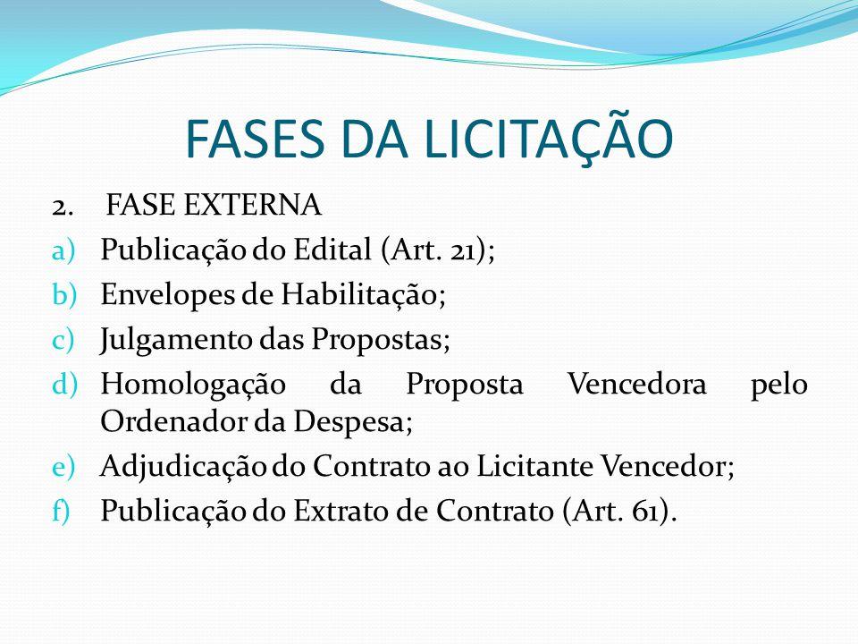 FASES DA LICITAÇÃO 2. FASE EXTERNA Publicação do Edital (Art. 21);