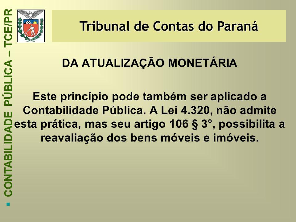 Tribunal de Contas do Paraná DA ATUALIZAÇÃO MONETÁRIA