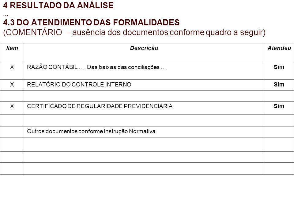 4 RESULTADO DA ANÁLISE ... 4.3 DO ATENDIMENTO DAS FORMALIDADES (COMENTÁRIO – ausência dos documentos conforme quadro a seguir)