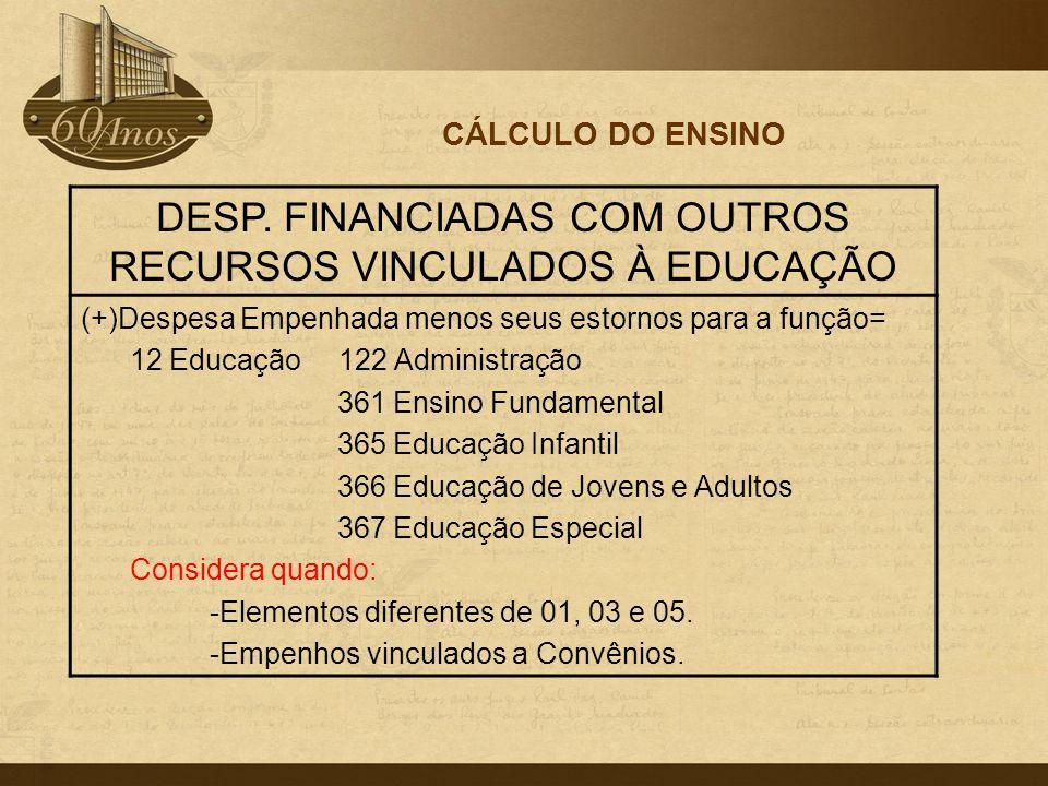 DESP. FINANCIADAS COM OUTROS RECURSOS VINCULADOS À EDUCAÇÃO