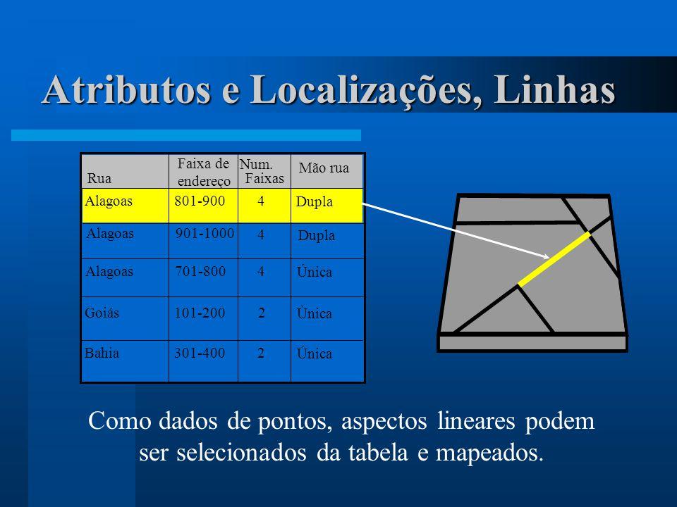 Atributos e Localizações, Linhas