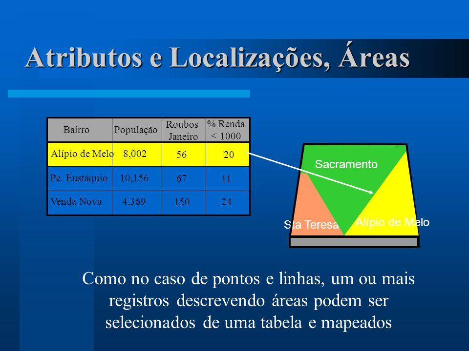 Atributos e Localizações, Áreas