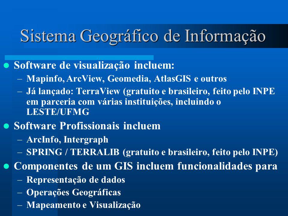 Sistema Geográfico de Informação