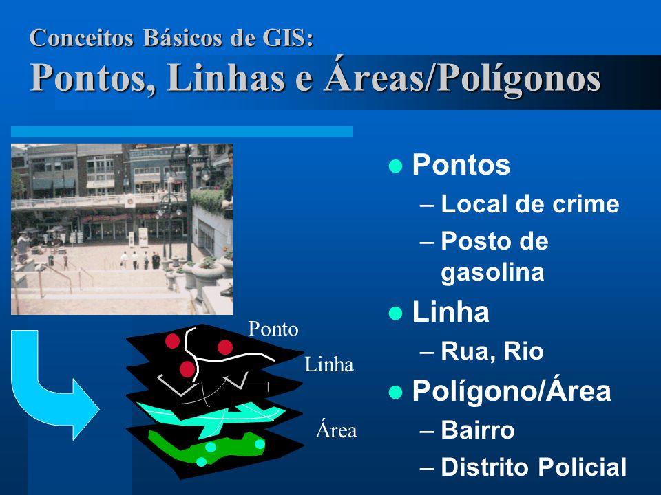 Conceitos Básicos de GIS: Pontos, Linhas e Áreas/Polígonos